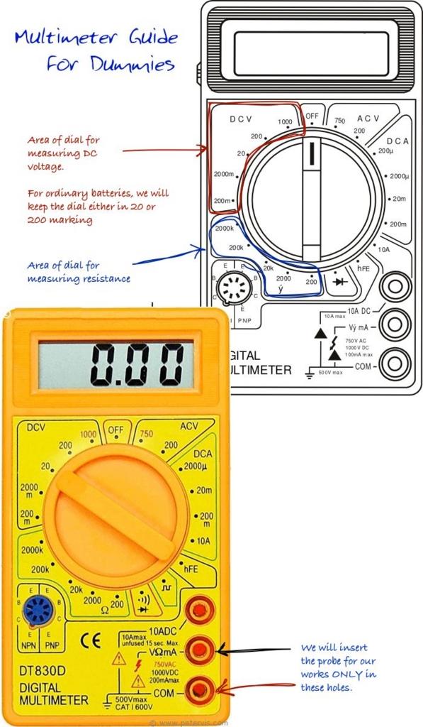 Multimeter Guide For Dummics Multimeter Symbols