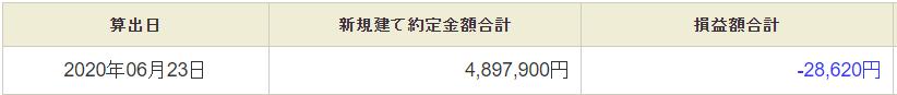 6月23日・デイトレ結果