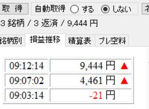 7月2日・デイトレ結果