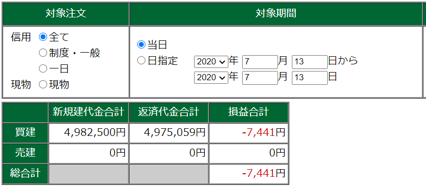 7月13日・デイトレ結果