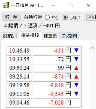 7月15日・リアルタイム損益