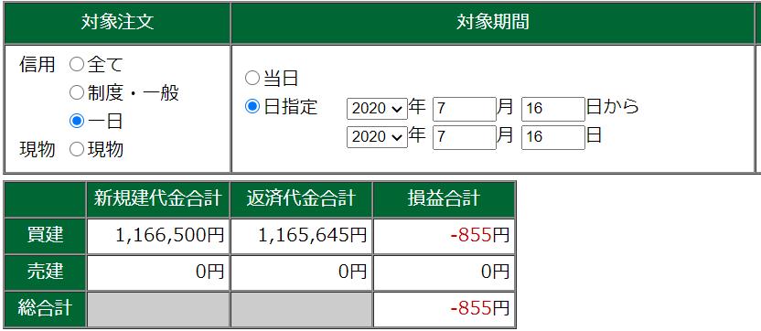 7月16日・デイトレ結果