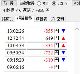 7月16日・リアルタイム損益