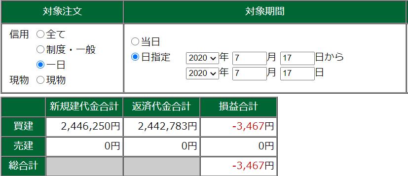 7月17日・デイトレ結果