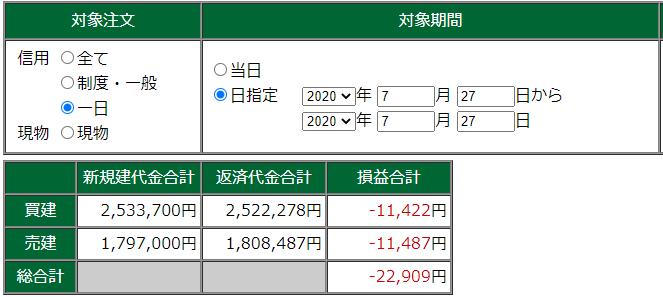 7月27日・デイトレ結果