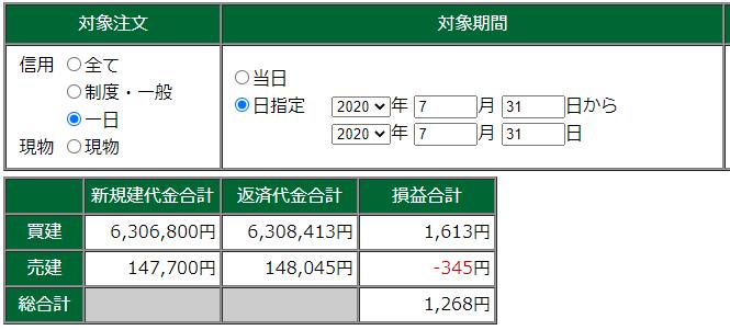 7月31日・デイトレ結果