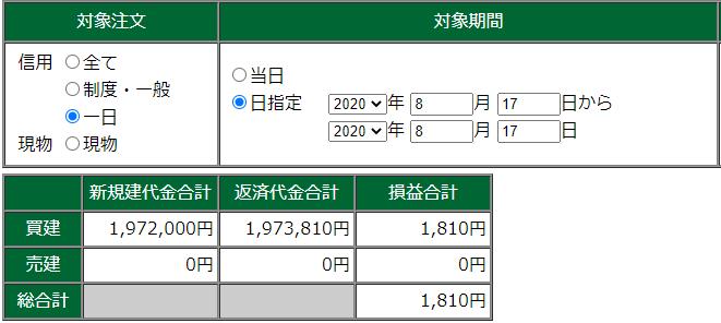 8月17日・デイトレ結果