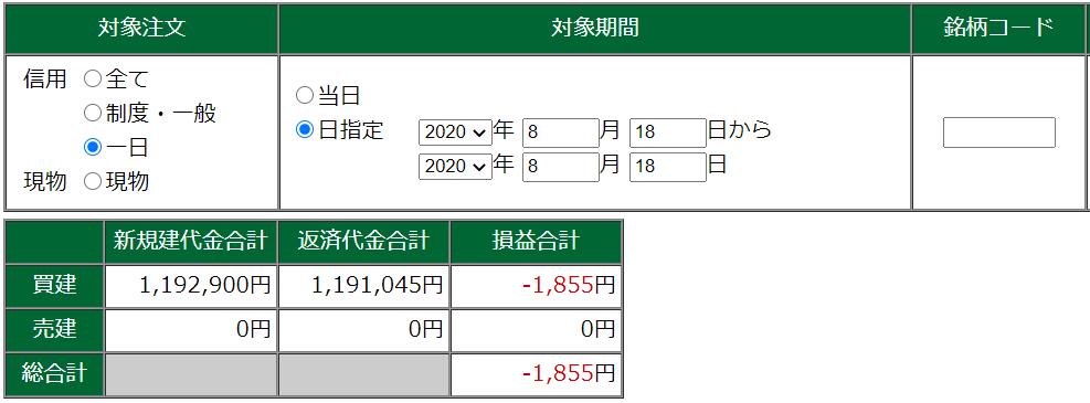 8月18日・デイトレ結果