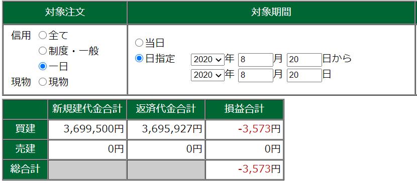 8月20日・デイトレ結果