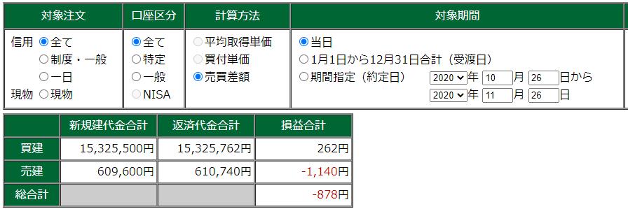 11月26日・デイトレ結果