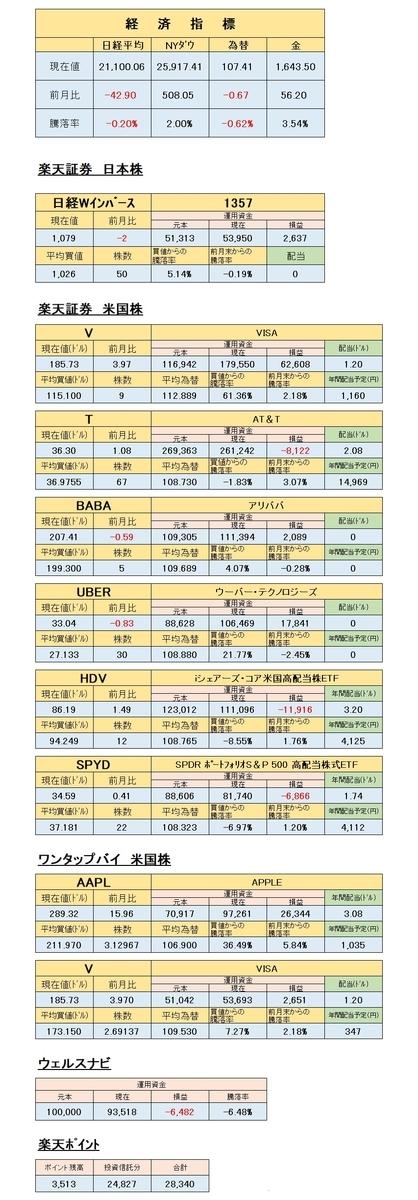 f:id:mumuhiromu:20200305075812j:plain