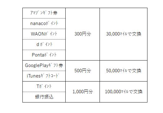f:id:mumuhiromu:20210424134424p:plain