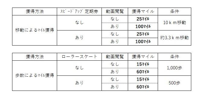 f:id:mumuhiromu:20210424152343j:plain