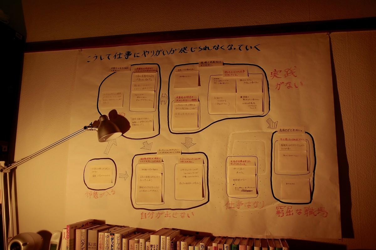 f:id:munakata_kenken:20040821145913j:plain