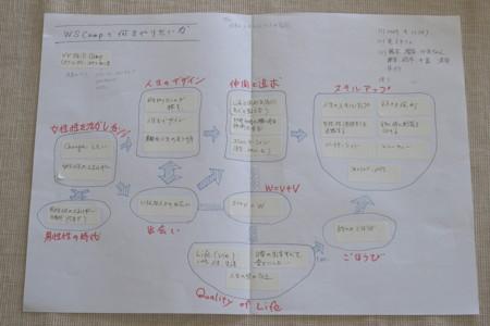 f:id:munakata_kenken:20090914115401j:image