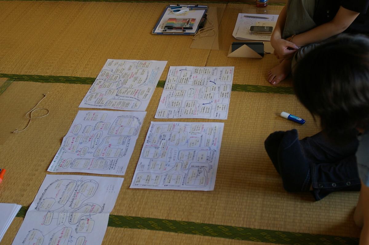f:id:munakata_kenken:20110918152647j:plain