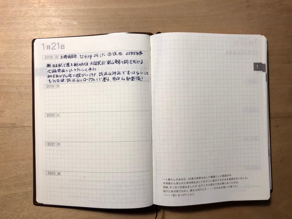 f:id:munakata_kenken:20180122043500j:plain