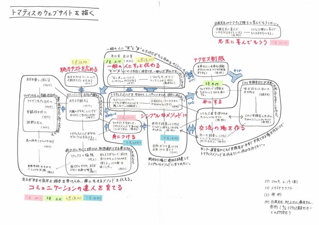 f:id:munakata_kenken:20180306045239j:plain