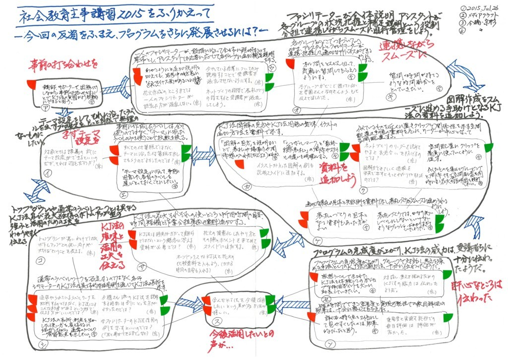 f:id:munakata_kenken:20180513075649j:plain