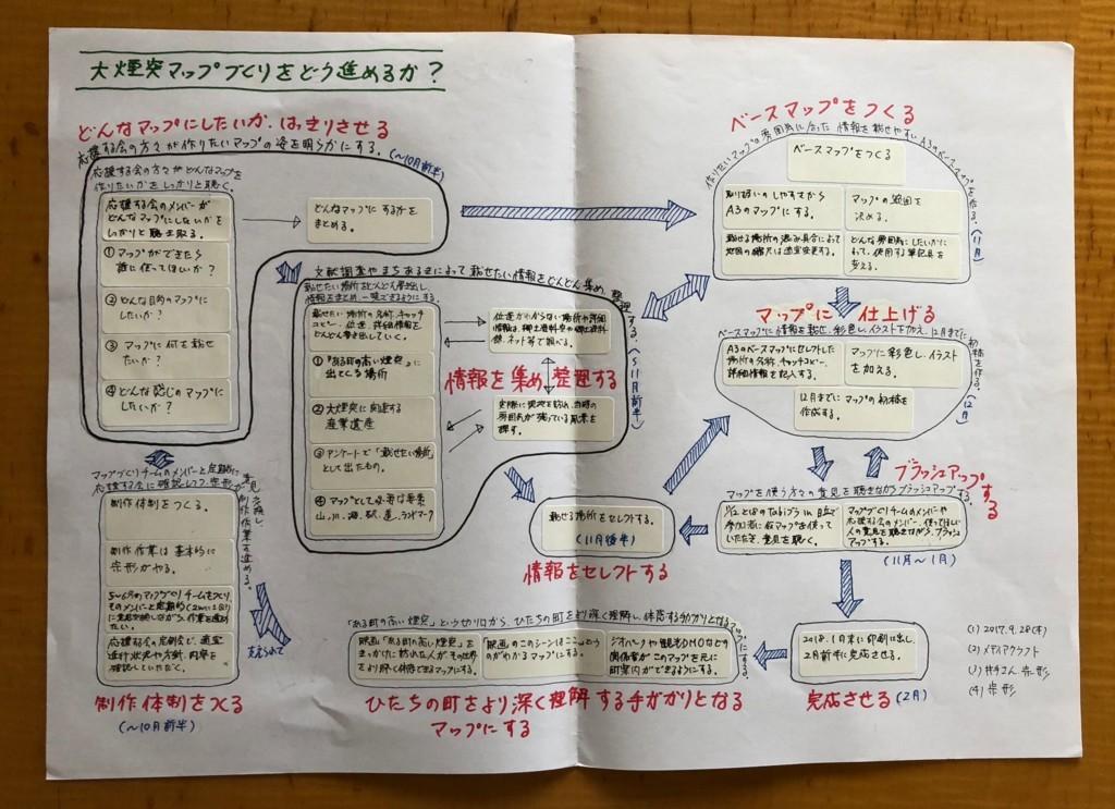 f:id:munakata_kenken:20180514064057j:plain