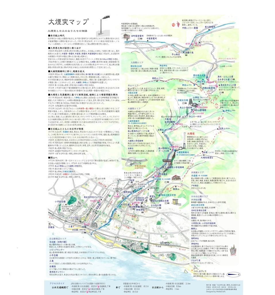 f:id:munakata_kenken:20180514135818j:plain