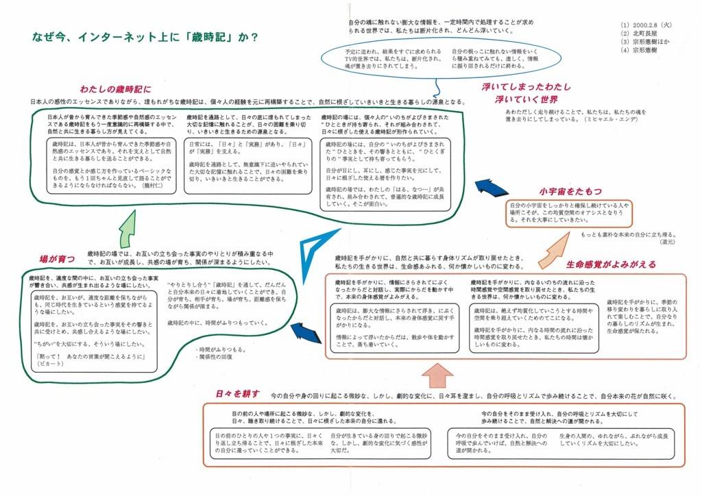 f:id:munakata_kenken:20180519045017j:plain