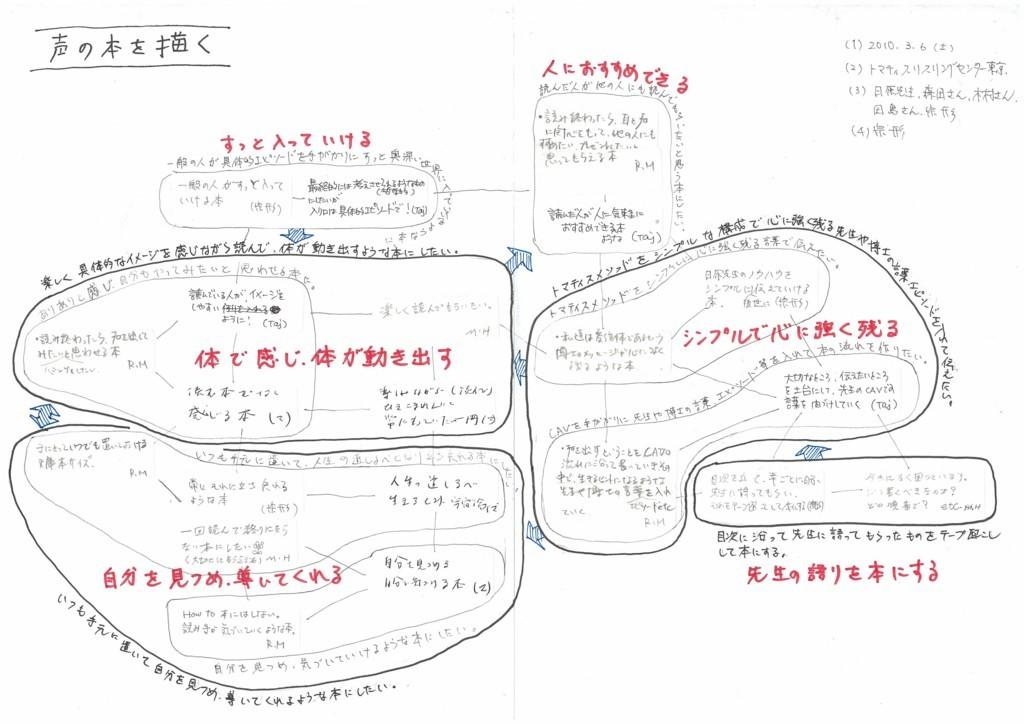 f:id:munakata_kenken:20180521040750j:plain