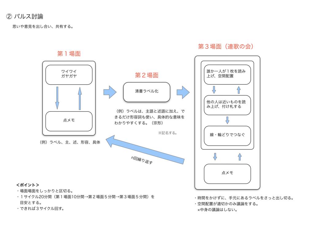 f:id:munakata_kenken:20180525033926p:plain