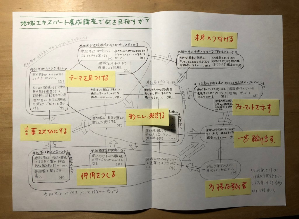 f:id:munakata_kenken:20180530031412j:plain
