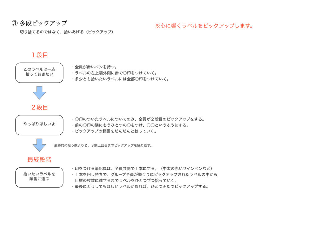 f:id:munakata_kenken:20180530153923p:plain