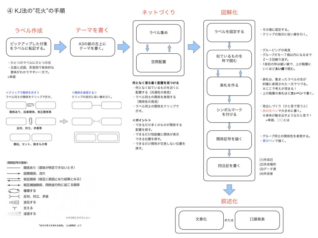 f:id:munakata_kenken:20180530154403p:plain