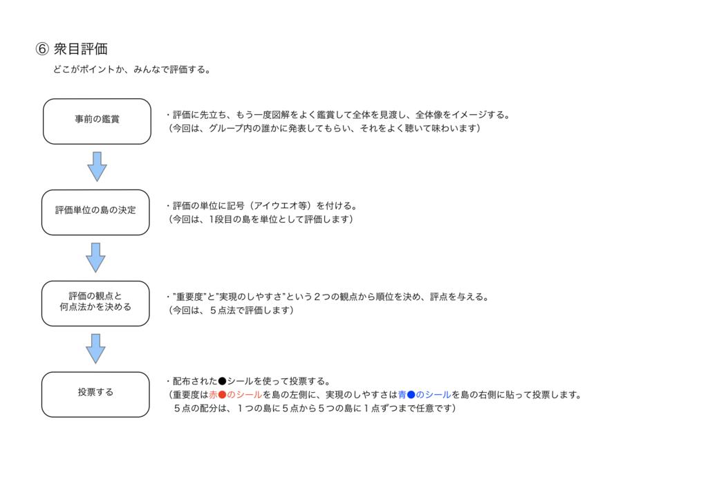 f:id:munakata_kenken:20180530155113p:plain