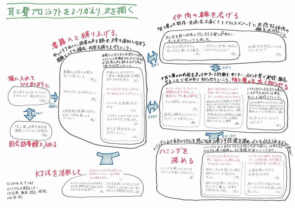 f:id:munakata_kenken:20180531103738j:plain