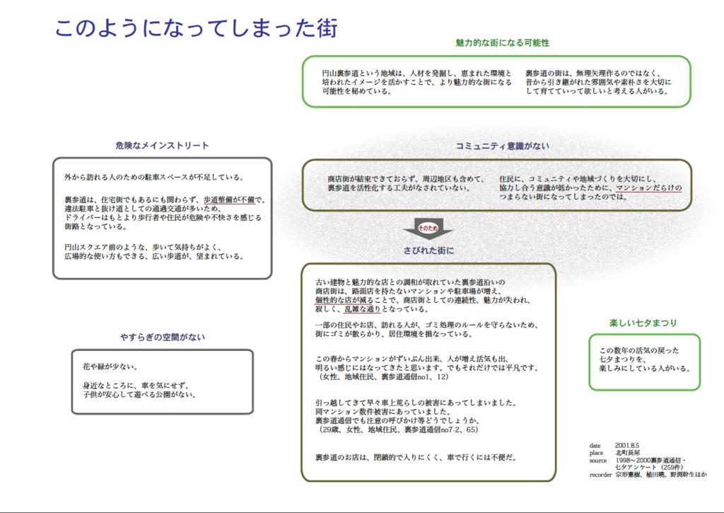 f:id:munakata_kenken:20180610054255p:plain