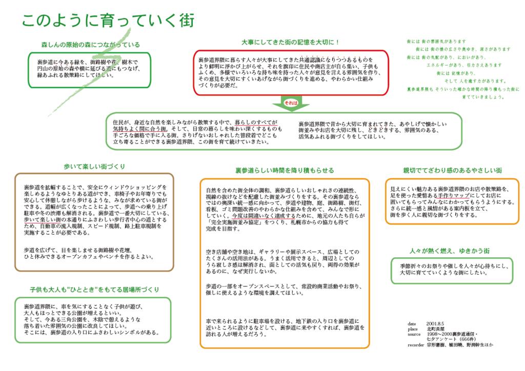 f:id:munakata_kenken:20180610054351p:plain