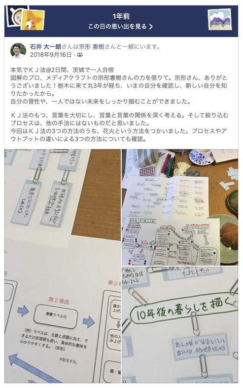 f:id:munakata_kenken:20190918014342p:plain