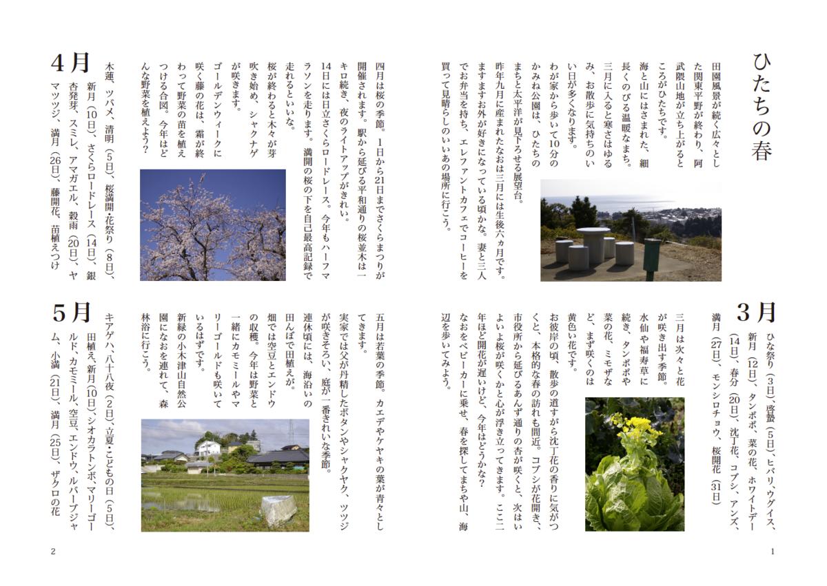 f:id:munakata_kenken:20200516233826p:plain