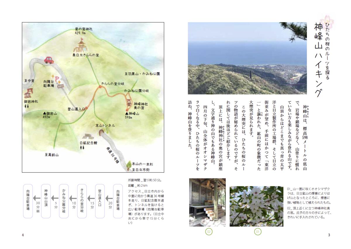 f:id:munakata_kenken:20200524224856p:plain