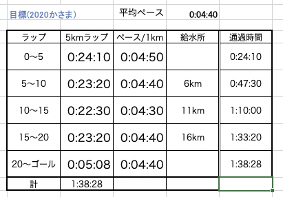 f:id:munakata_kenken:20200904113248p:plain