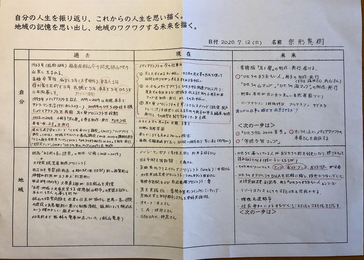 f:id:munakata_kenken:20210201093959j:plain