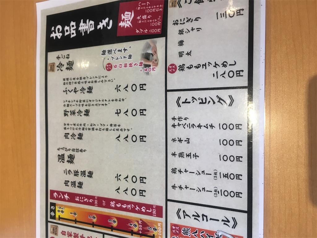 f:id:munakatatsuyoshi131:20170706163005j:image