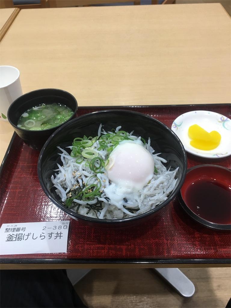 f:id:munakatatsuyoshi131:20171130183913j:image