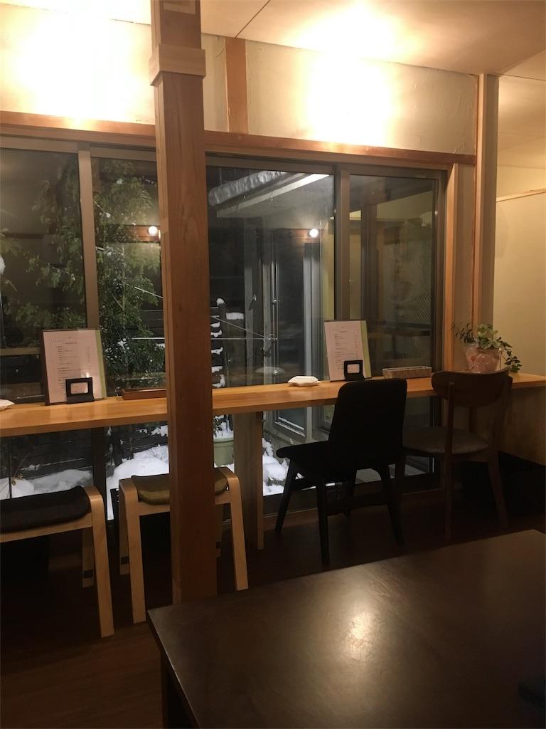 f:id:munakatatsuyoshi131:20180207172457j:image