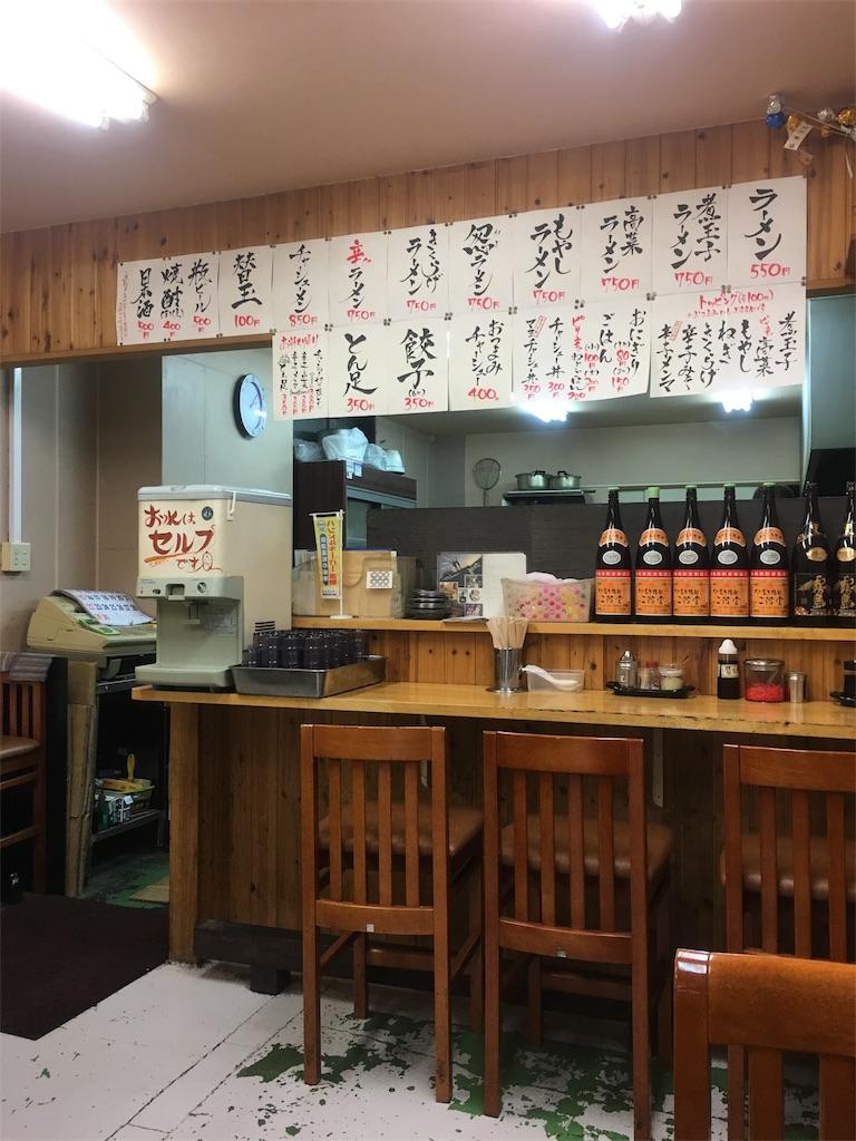 f:id:munakatatsuyoshi131:20180424183555j:image