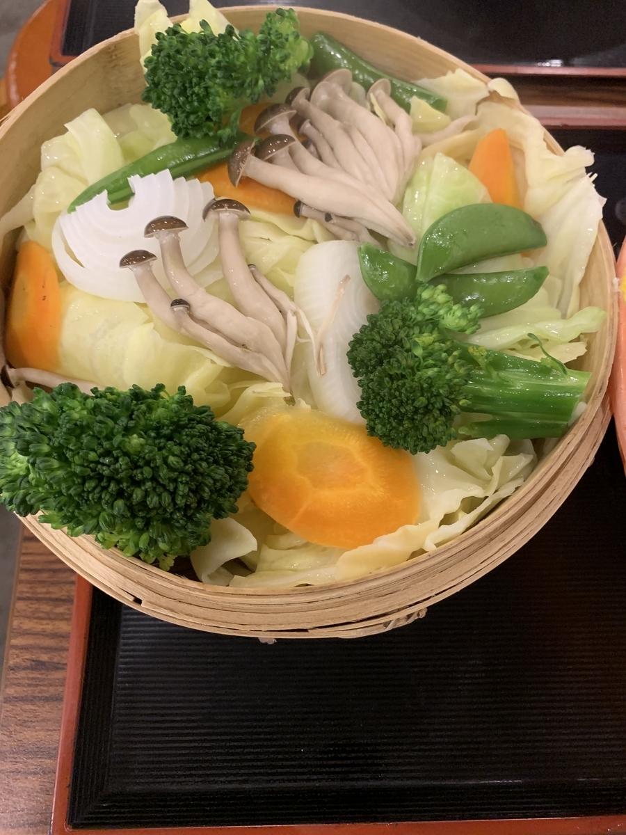 f:id:munakatatsuyoshi131:20190330175133j:plain