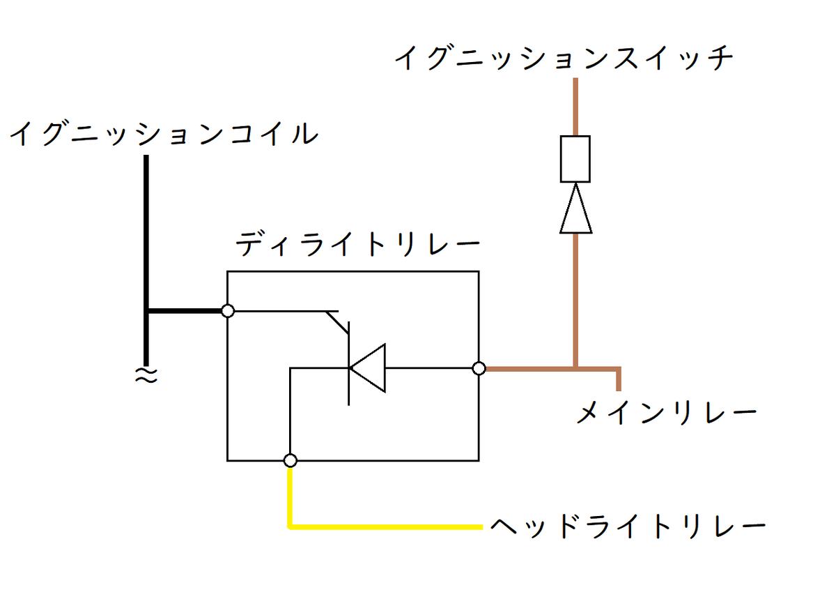 f:id:munana-677:20210124185536p:plain