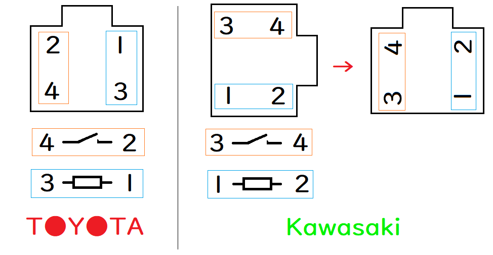 f:id:munana-677:20210505170033p:plain