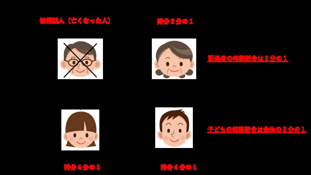 f:id:munehisa0721:20180720132027p:plain
