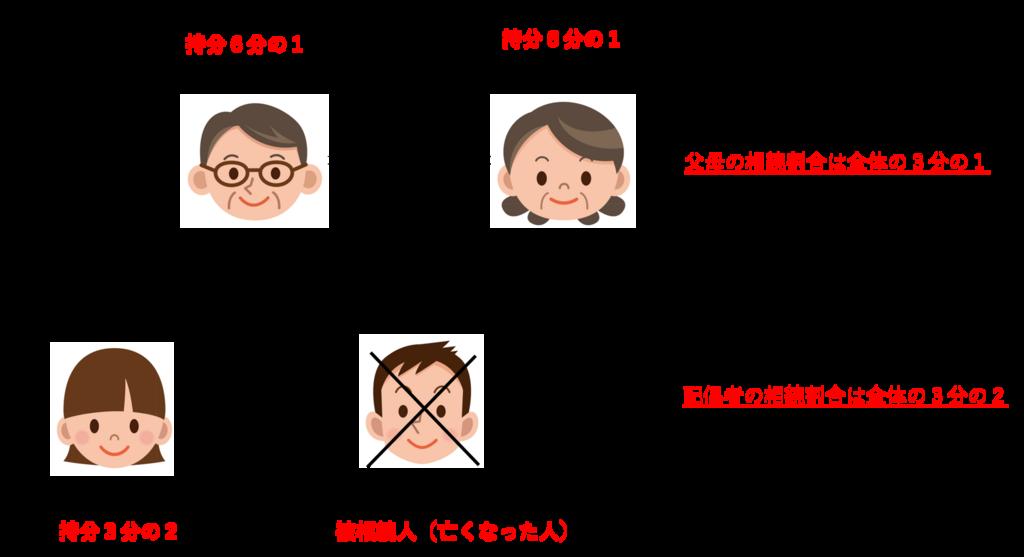 f:id:munehisa0721:20180720132053p:plain