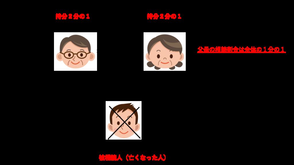 f:id:munehisa0721:20180720132319p:plain